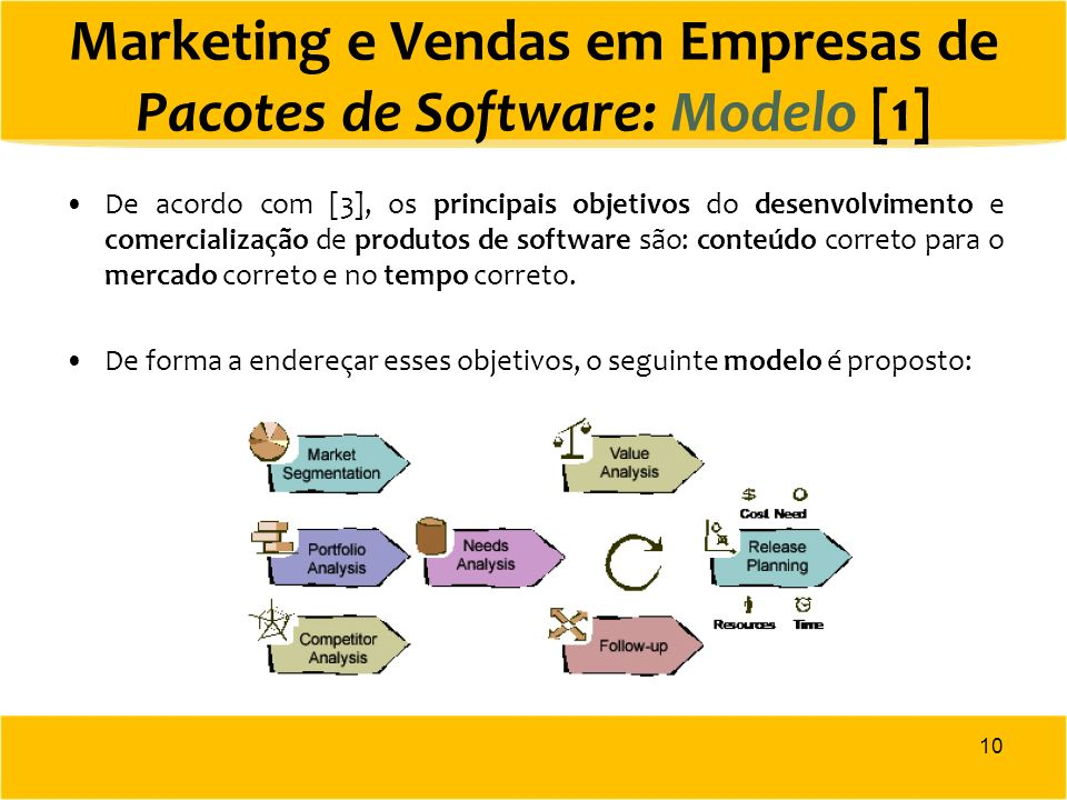 Marketing e Vendas em Empresas de Pacotes de Software: Modelo [1]